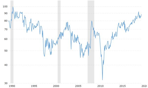 Could Silver Break Out Like It Did In 2011? – ShareCafe 2