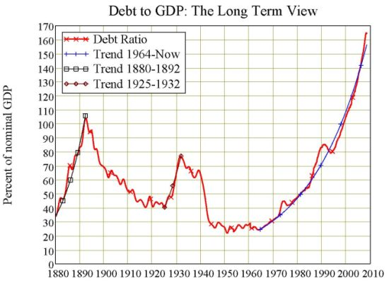 recessions in the history of australia Recessions and depressionsdocx uploaded by zogatog the difference between 'recessions' and 'depressions' and a historical examination of how australia's economy is susceptible to downturns in the us.